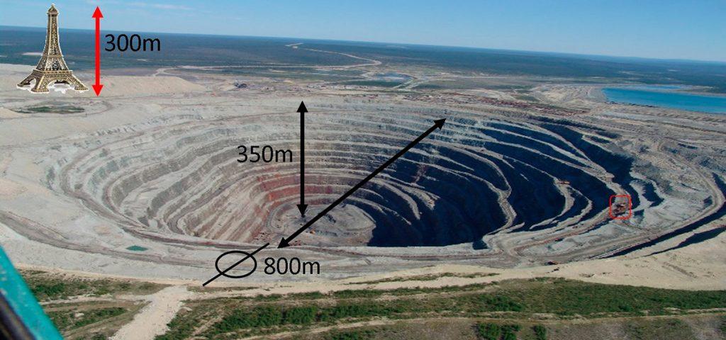 mine de lithium