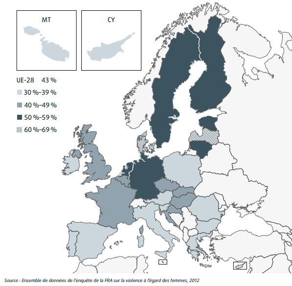 violences psychologiques en Europe